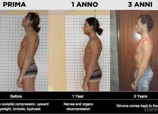 evolution-starecta-posture